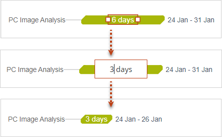 editing-duration-automatically-updates-dates-in-timeline-view.png