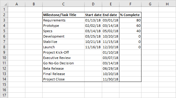 excel-spreadsheet-setup-for-importing-office-timeline-online.png